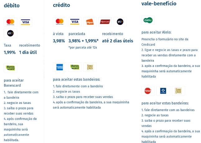 Maquininha POP Credicard Taxas