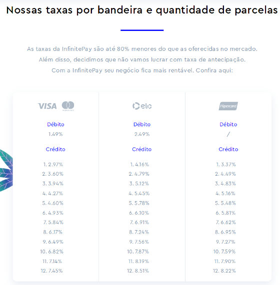 InfinitePay taxas