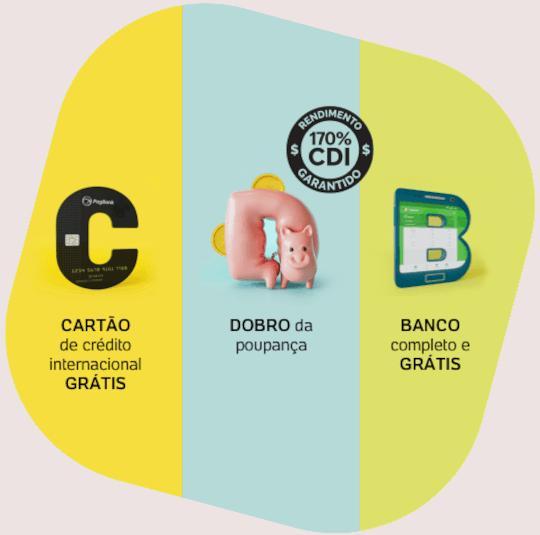 Cartão PagBank com limite por investimento